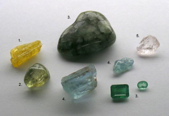 beryl emerald aquamarine varieties formation sources properties