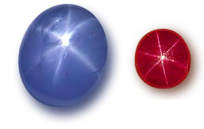 Star gemstone